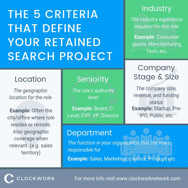 5 Criteria Infographic