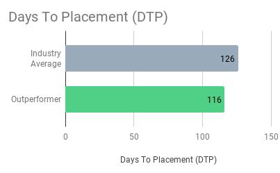vpengineering_iot_dtp-1