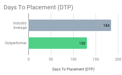 vpoperations_manufacturing_dtp